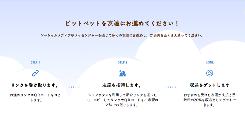 BITPETの事前登録が終了してリリース開始