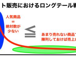 ブラックSEO ホワイトSEO 中古ドメイン選定マニュアル